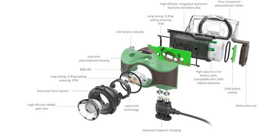 LED LENSER naglavna svetilka 500951 MH8